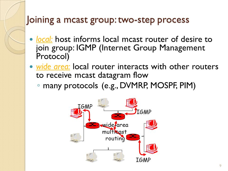 PIM - Sparse Mode center-based approach router sends join msg to rendezvous point (RP) ◦ intermediate routers update state and forward join after joining via RP, router can switch to source- specific tree ◦ increased performance: less concentration, shorter paths R1 R2 R3 R4 R5 R6 R7 join all data multicast from rendezvous point rendezvous point