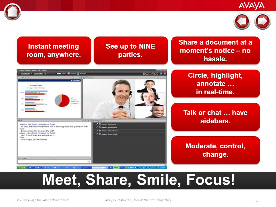 © 2012 Avaya Inc. All rights reserved. 21 Avaya - Restricted, Confidential and Proprietary Engaging people in a way that transforms what productivity