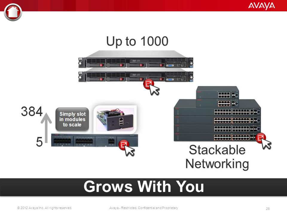 © 2012 Avaya Inc. All rights reserved. 25 Avaya - Restricted, Confidential and Proprietary Low Bandwidth, 360° Surround Sound Filters out static backg