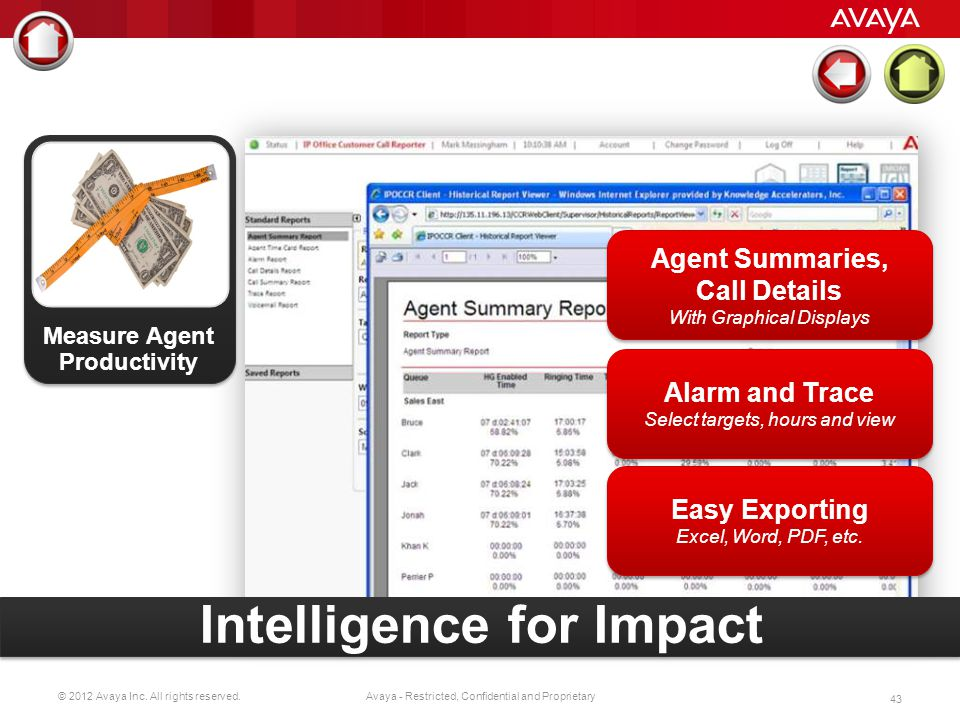 © 2012 Avaya Inc. All rights reserved. 42 Avaya - Restricted, Confidential and Proprietary Customize The Display e.g. Add queue statistic Customize Th