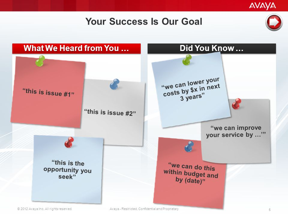 © 2012 Avaya Inc. All rights reserved. 65 Avaya - Restricted, Confidential and Proprietary
