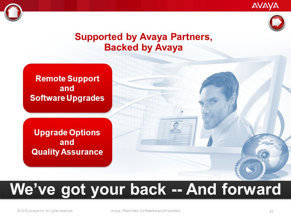 "© 2012 Avaya Inc. All rights reserved. 52 Avaya - Restricted, Confidential and Proprietary Hybrid Advantage ""Pure IP"" can be purely expensive. Buildin"