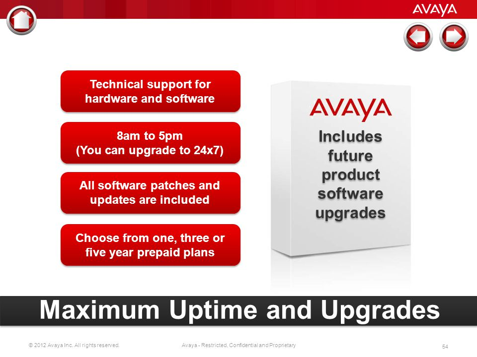 © 2012 Avaya Inc. All rights reserved. 53 Avaya - Restricted, Confidential and Proprietary Supported by Avaya Partners, Backed by Avaya Remote Support