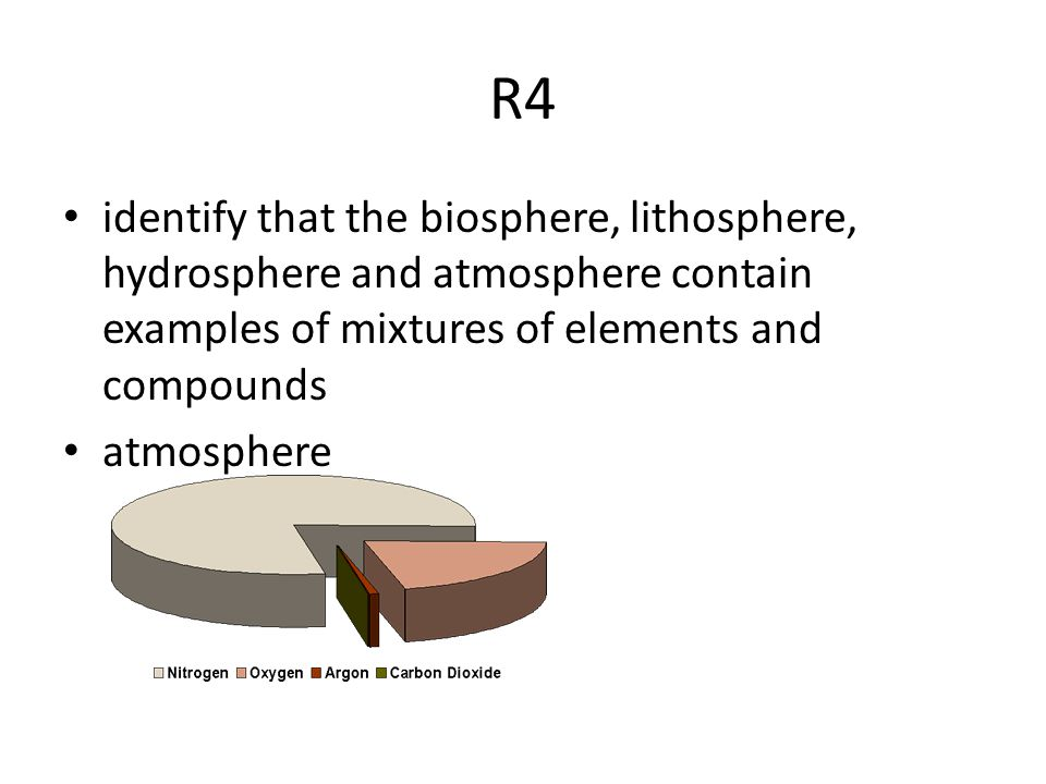R4 identify that the biosphere, lithosphere, hydrosphere and atmosphere contain examples of mixtures of elements and compounds atmosphere