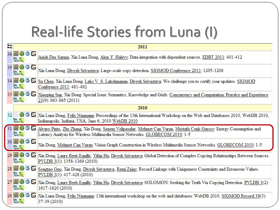 Real-life Stories from Luna (I)