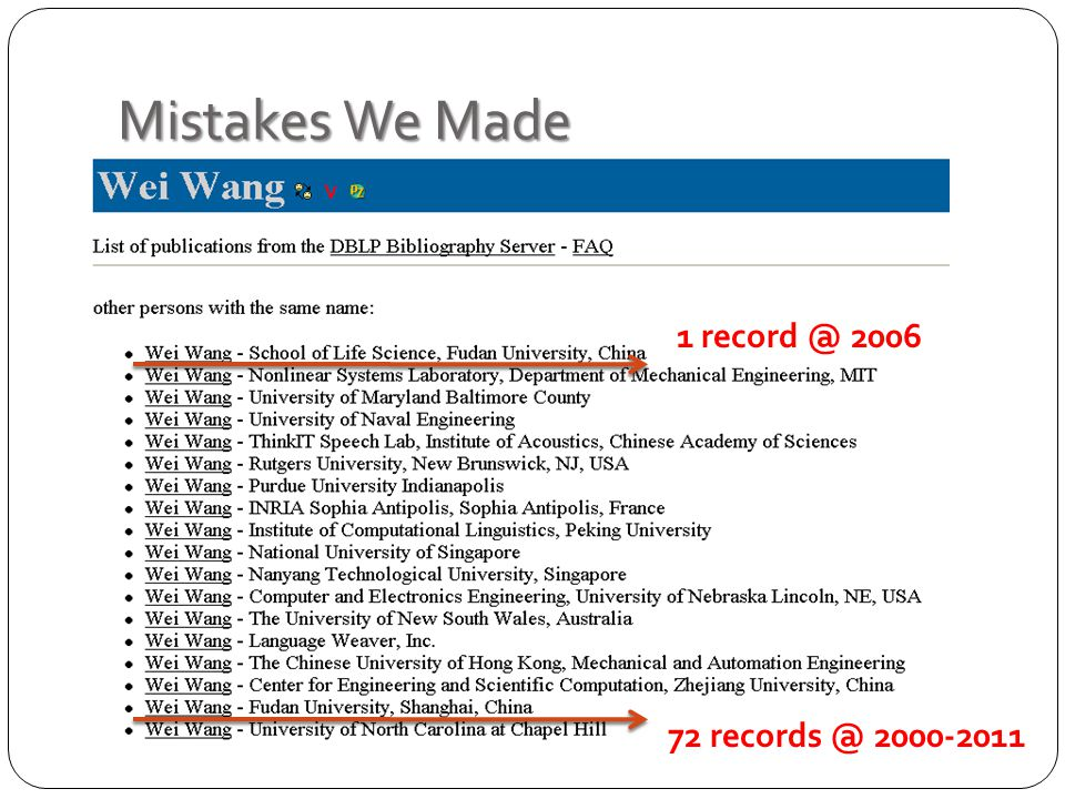 Mistakes We Made 1 record @ 2006 72 records @ 2000-2011