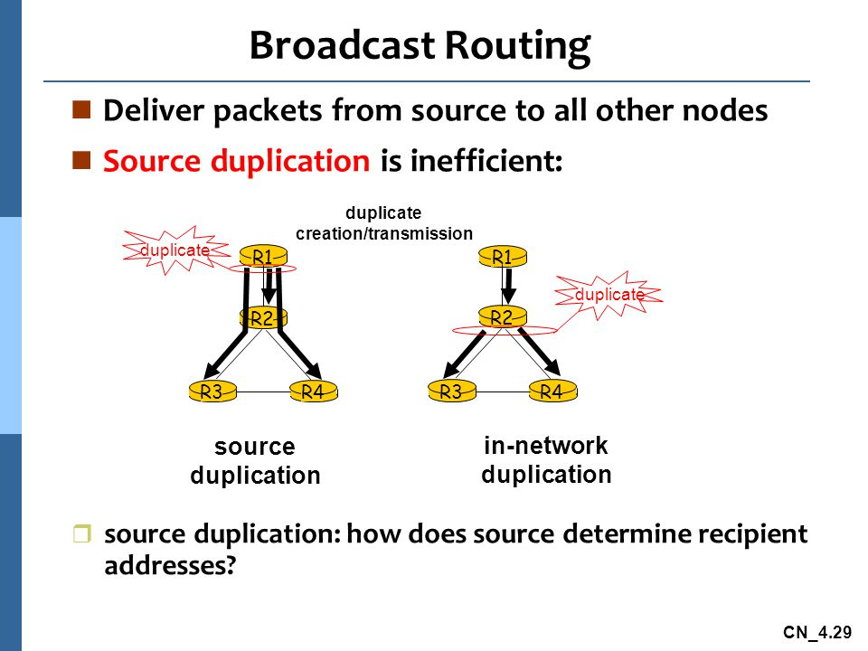 CN_4.29 R1 R2 R3R4 source duplication R1 R2 R3R4 in-network duplication duplicate creation/transmission duplicate Broadcast Routing n Deliver packets