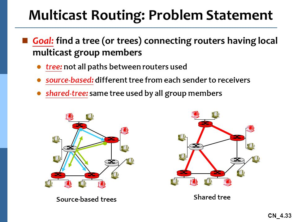 CN_4.33 Multicast Routing: Problem Statement n Goal: find a tree (or trees) connecting routers having local multicast group members l tree: not all pa