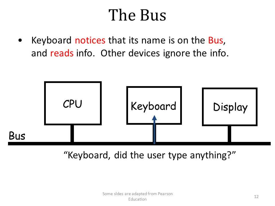"The Bus Bus Keyboard notices that its name is on the Bus, and reads info. Other devices ignore the info. CPU Keyboard Display ""Keyboard, did the user"