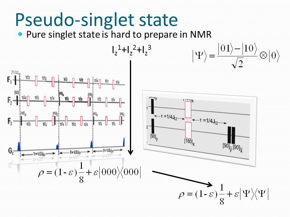 Pseudo-singlet state Pure singlet state is hard to prepare in NMR I z 1 +I z 2 +I z 3
