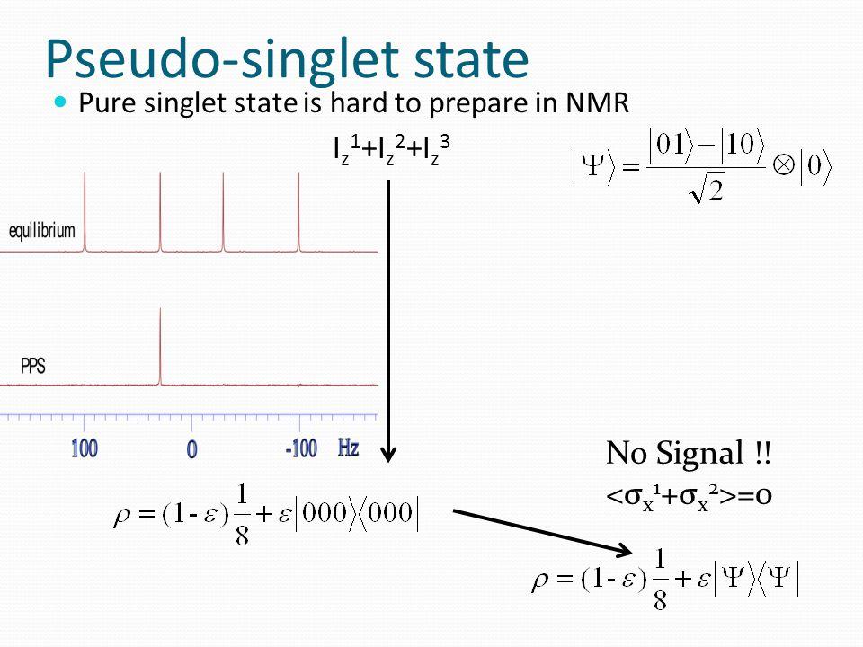 Pseudo-singlet state Pure singlet state is hard to prepare in NMR I z 1 +I z 2 +I z 3 No Signal !.