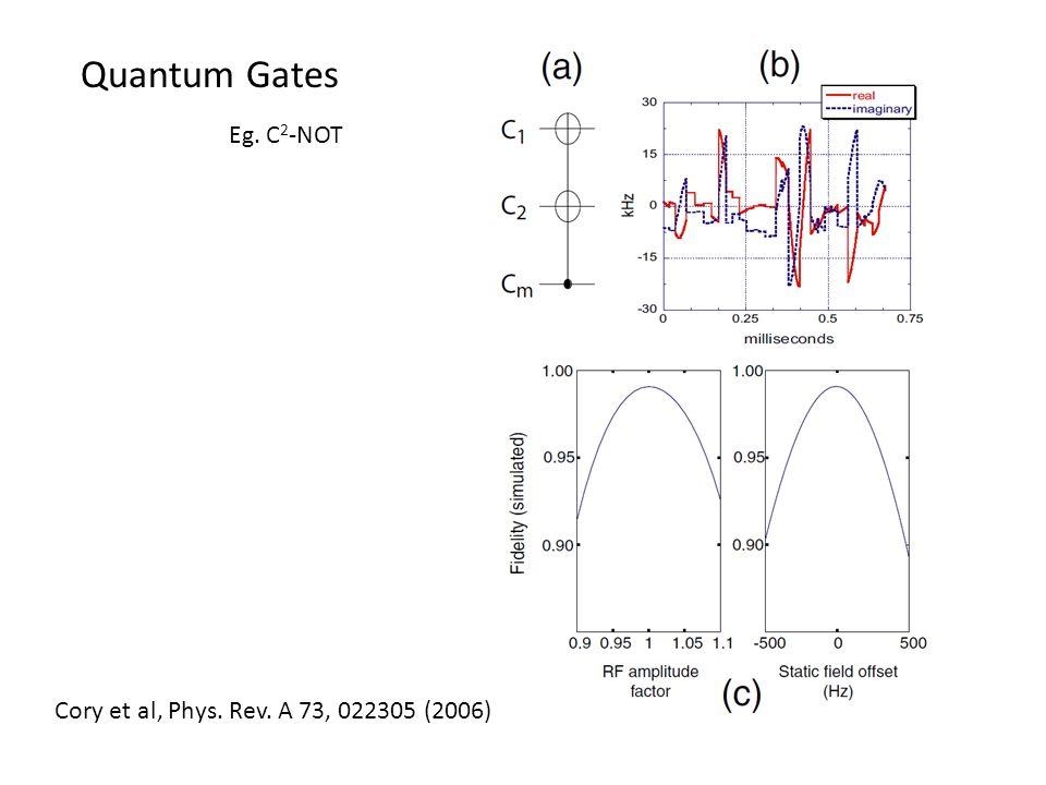Quantum Gates Eg. C 2 -NOT Cory et al, Phys. Rev. A 73, 022305 (2006)