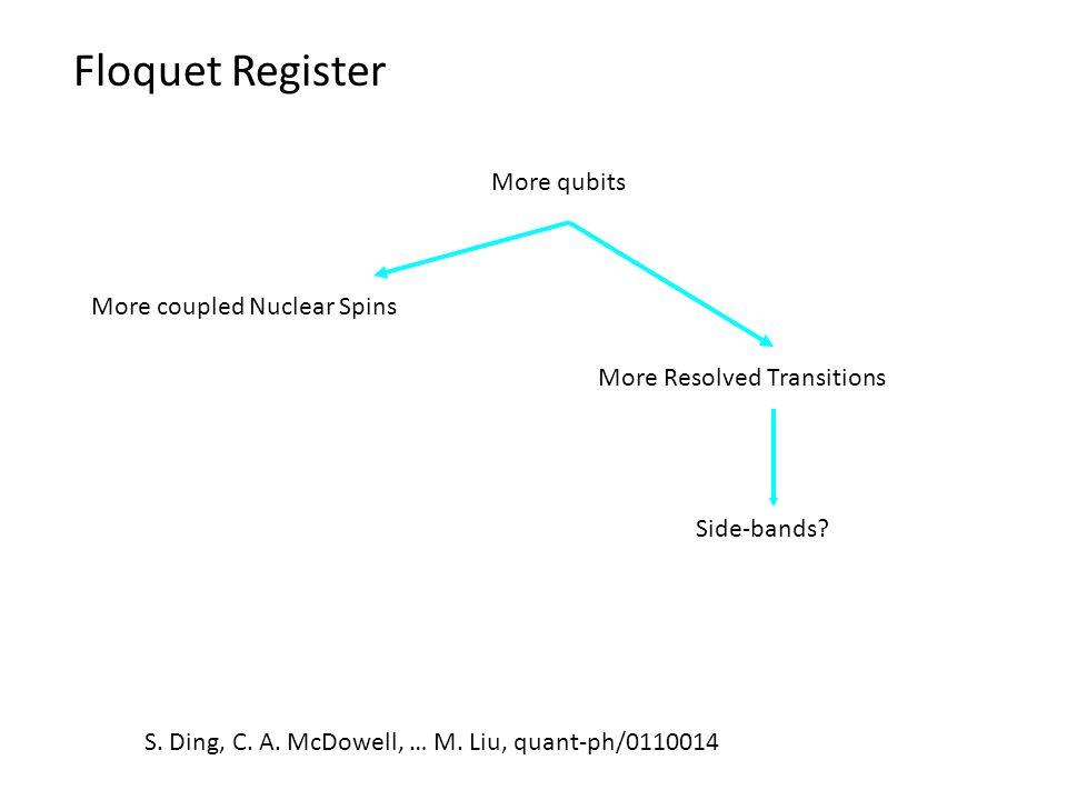 Floquet Register S. Ding, C. A. McDowell, … M.