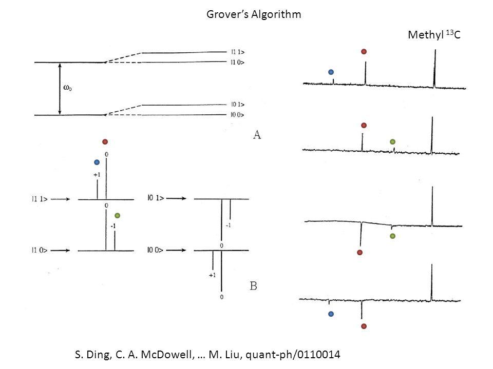 Grover's Algorithm S. Ding, C. A. McDowell, … M. Liu, quant-ph/0110014 Methyl 13 C