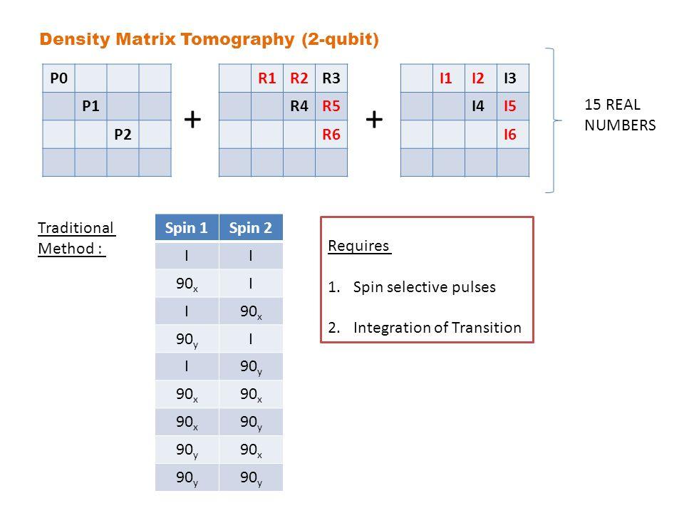 Electron spin actuators Cory et al