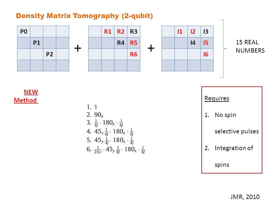 P0 P1 P2 R1R2R3 R4R5 R6 + I1I2I3 I4I5 I6 + 15 REAL NUMBERS NEW Method Requires 1.No spin selective pulses 2.Integration of spins Density Matrix Tomography (2-qubit) JMR, 2010