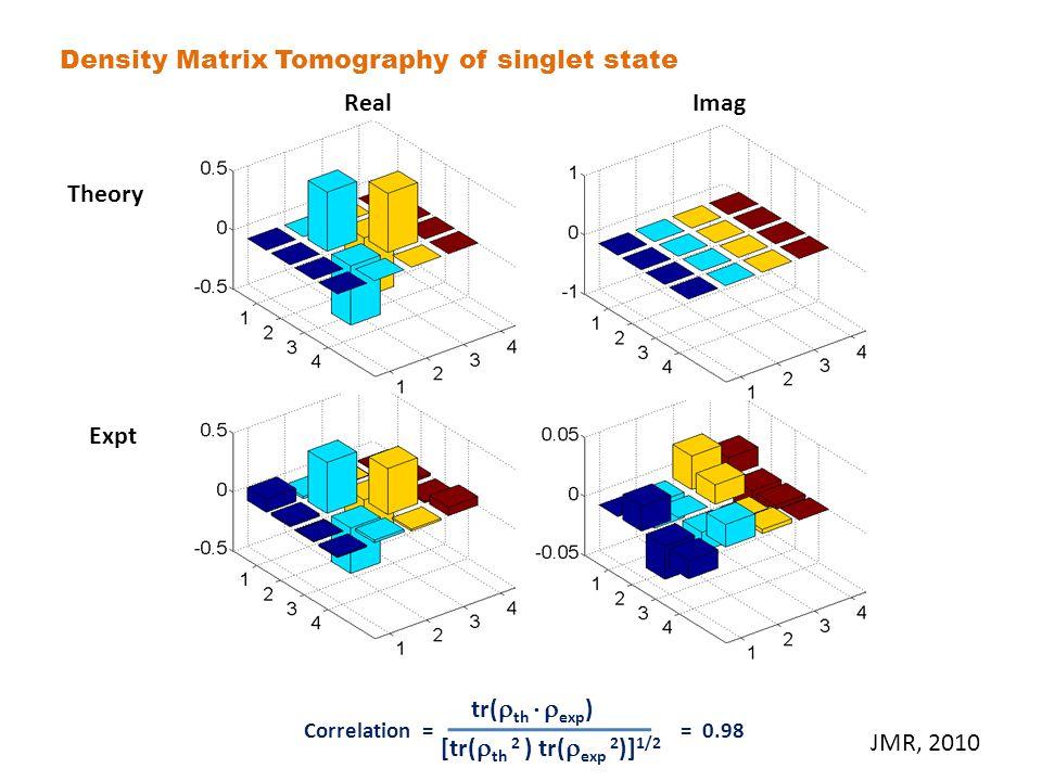 S. Ding, C. A. McDowell, … M. Liu, quant-ph/0110014
