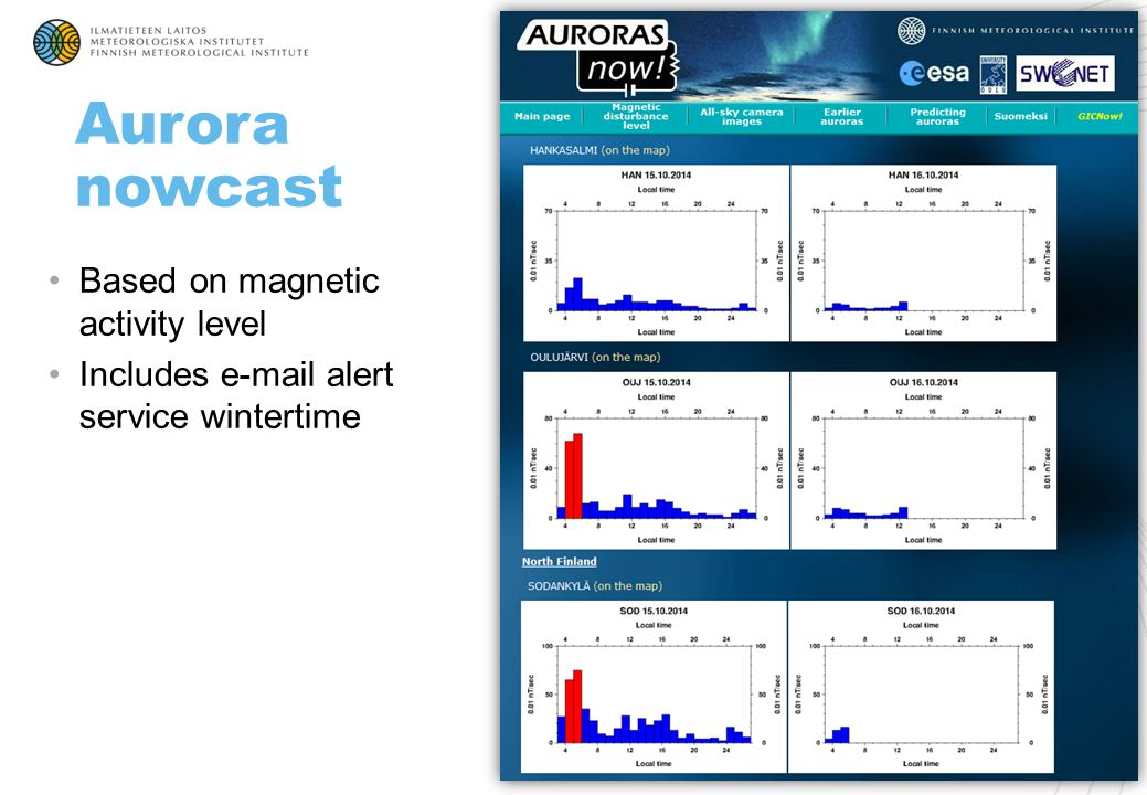 Aurora nowcast Based on magnetic activity level Includes e-mail alert service wintertime