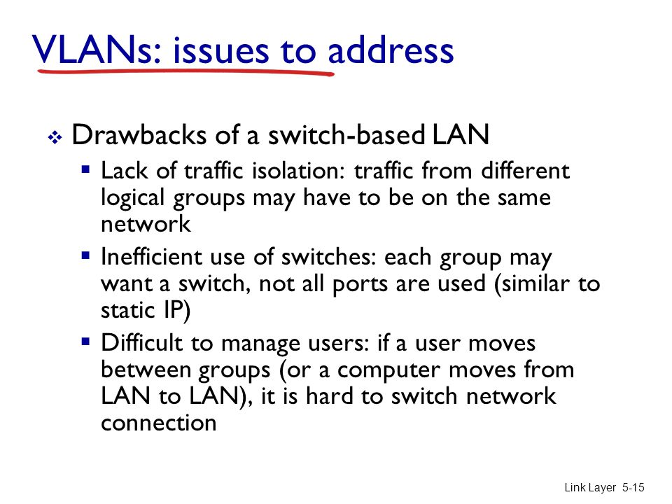 Link Layer 5-15 VLANs: issues to address  Drawbacks of a switch-based LAN  Lack of traffic isolation: traffic from different logical groups may have to be on the same network  Inefficient use of switches: each group may want a switch, not all ports are used (similar to static IP)  Difficult to manage users: if a user moves between groups (or a computer moves from LAN to LAN), it is hard to switch network connection