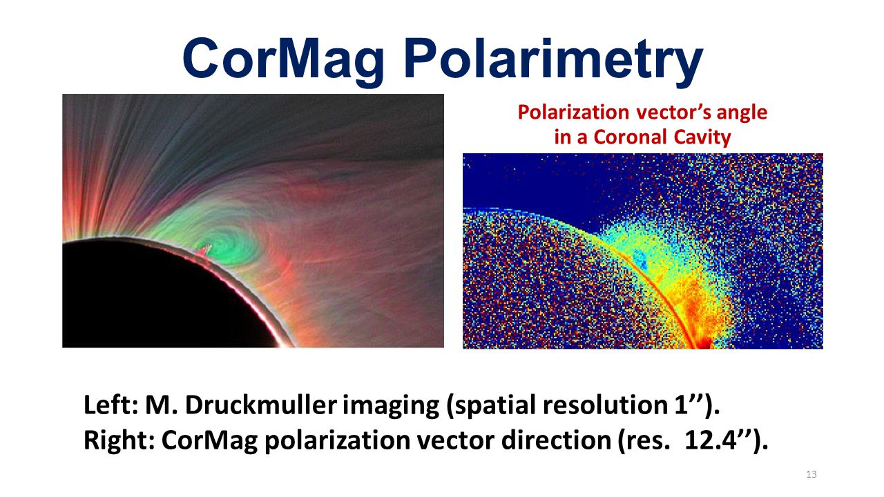 Polarization vector's angle in a Coronal Cavity 13 Left: M. Druckmuller imaging (spatial resolution 1''). Right: CorMag polarization vector direction