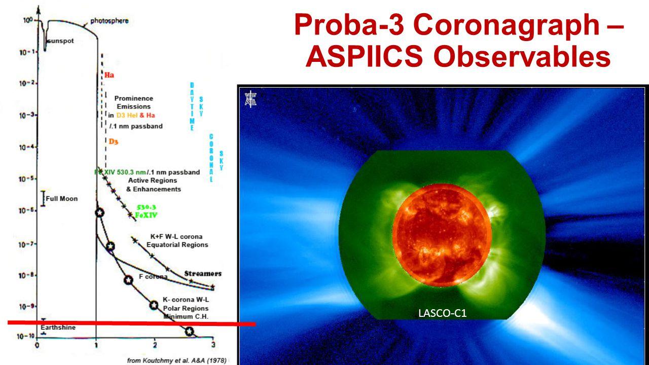 Proba-3 Coronagraph – ASPIICS Observables LASCO-C1