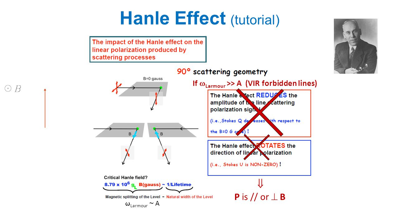 Hanle Effect (tutorial)  Larmour  A If  Larmour >> A (VIR forbidden lines)  P is // or  B