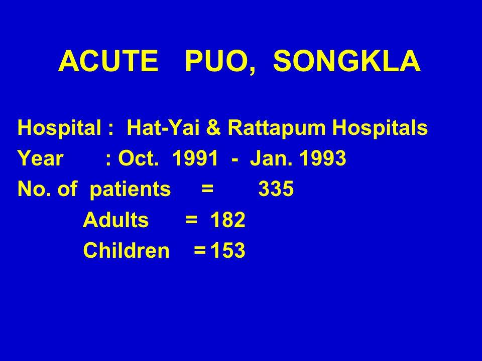 Aug 19,1984Aug 27,1984 Dengue 21:1601:160 Dengue 41:3201:320 Chikungunya1:51201:5120