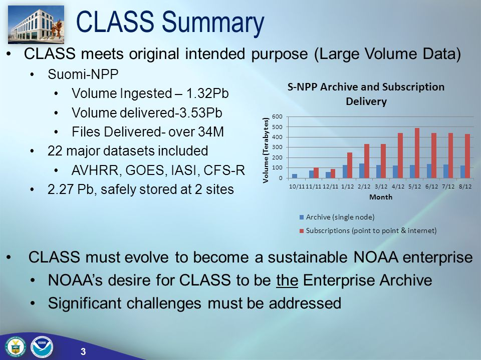 CLASS Summary CLASS meets original intended purpose (Large Volume Data) Suomi-NPP Volume Ingested – 1.32Pb Volume delivered-3.53Pb Files Delivered- ov