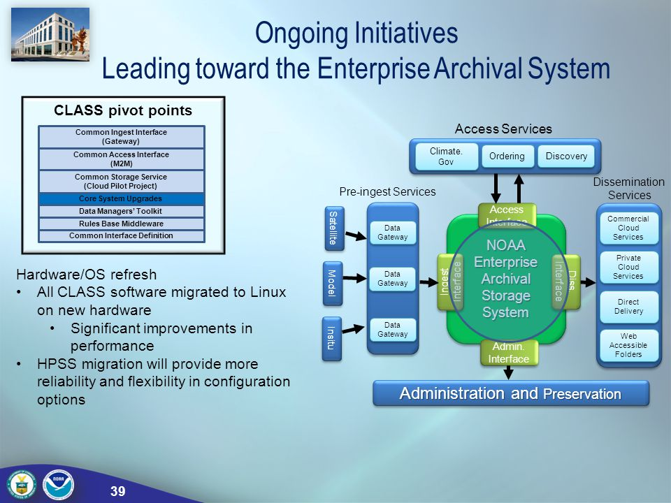 Ongoing Initiatives Leading toward the Enterprise Archival System Satellite NOAA Enterprise Archival Storage System NOAA Enterprise Archival Storage S