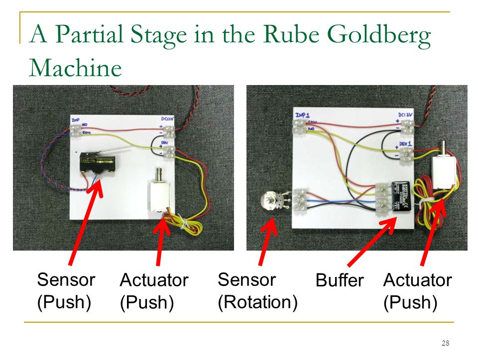 A Partial Stage in the Rube Goldberg Machine 28 Sensor (Push) Actuator (Push) Sensor (Rotation) Actuator (Push) Buffer