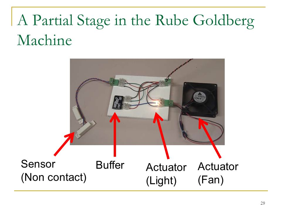 A Partial Stage in the Rube Goldberg Machine 29 Sensor (Non contact) Actuator (Fan) Buffer Actuator (Light)