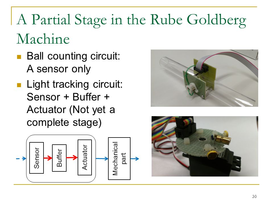 A Partial Stage in the Rube Goldberg Machine Ball counting circuit: A sensor only Light tracking circuit: Sensor + Buffer + Actuator (Not yet a complete stage) 30 Actuator Sensor Buffer Mechanical part