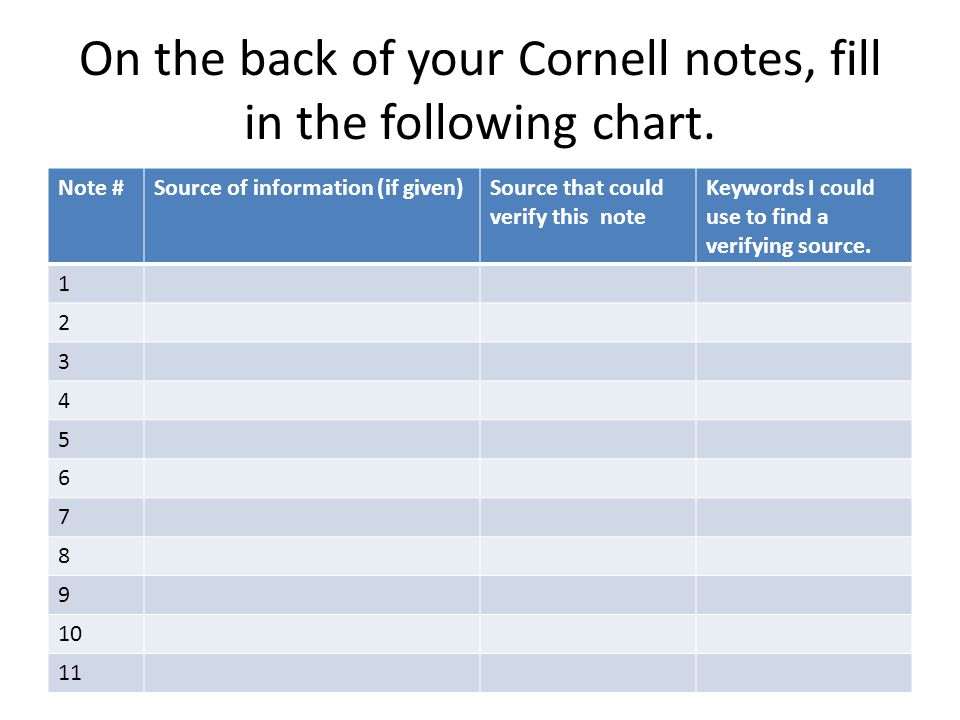 On the back of your Cornell notes, fill in the following chart.