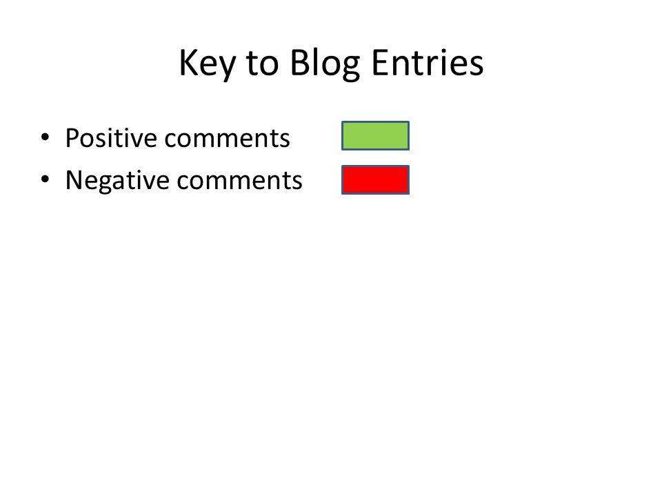 Key to Blog Entries Positive comments Negative comments