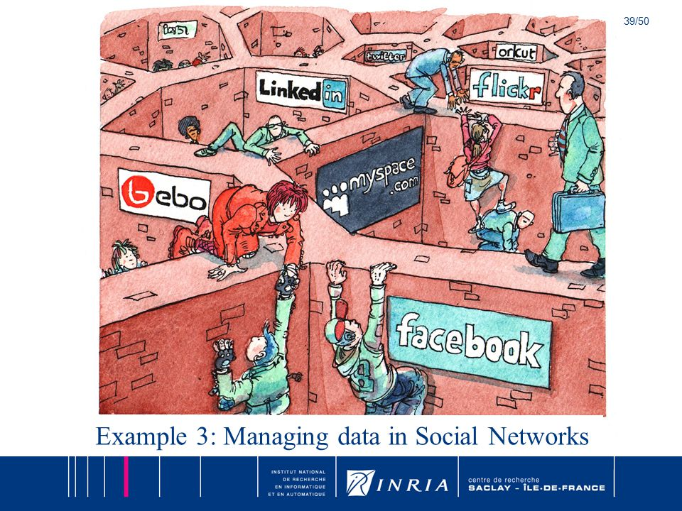 39/50 S. Abiteboul – INRIA Saclay Example 3: Managing data in Social Networks