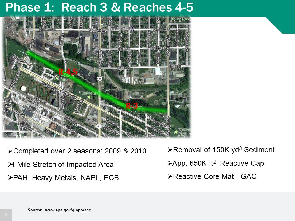 9  Completed over 2 seasons: 2009 & 2010  1 Mile Stretch of Impacted Area  PAH, Heavy Metals, NAPL, PCB Source: www.epa.gov/glnpo/aoc Phase 1: Reac
