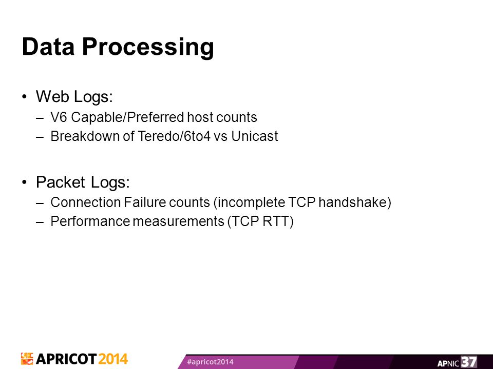 Data Processing Web Logs: –V6 Capable/Preferred host counts –Breakdown of Teredo/6to4 vs Unicast Packet Logs: –Connection Failure counts (incomplete T