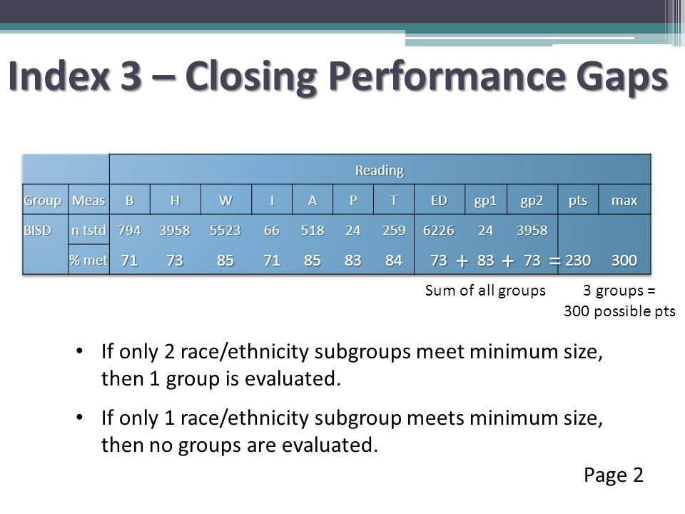 Index 3 – Closing Performance Gaps Page 2 Sum of all groups ++= If only 2 race/ethnicity subgroups meet minimum size, then 1 group is evaluated.