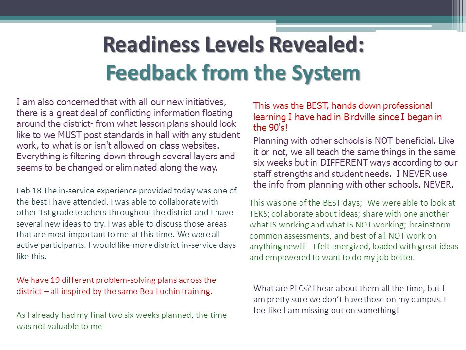 Readiness Levels Revealed: Feedback from the System I am also concerned that with all our new initiatives, there is a great deal of conflicting information floating around the district- from what lesson plans should look like to we MUST post standards in hall with any student work, to what is or isn t allowed on class websites.