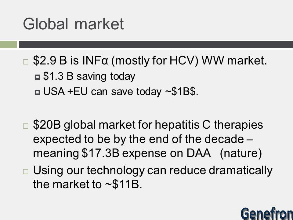 Global market  $2.9 B is INFα (mostly for HCV) WW market.  $1.3 B saving today  USA +EU can save today ~$1B$.  $20B global market for hepatitis C