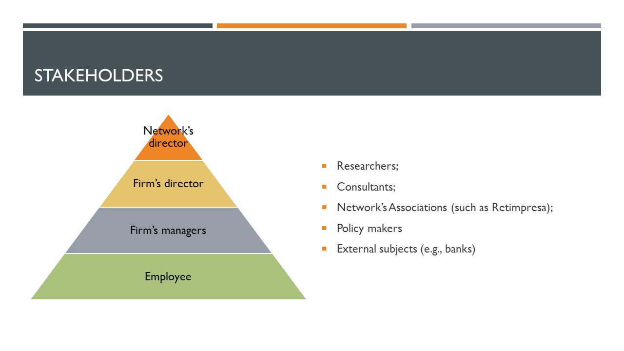 STAKEHOLDERS Network's director Firm's director Firm's managers Employee  Researchers;  Consultants;  Network's Associations (such as Retimpresa);  Policy makers  External subjects (e.g., banks)