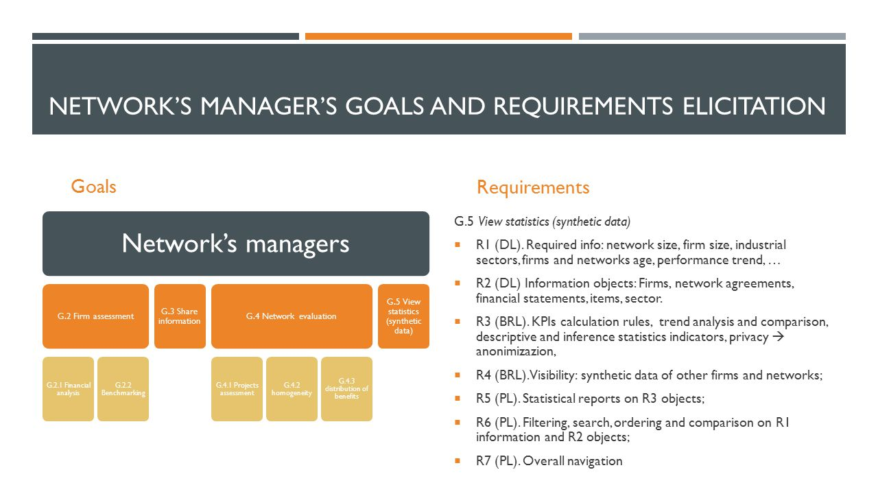 NETWORK'S MANAGER'S GOALS AND REQUIREMENTS ELICITATION Goals Network's managers G.2 Firm assessment G.2.1 Financial analysis G.2.2 Benchmarking G.3 Share information G.4 Network evaluation G.4.1 Projects assessment G.4.2 homogeneity G.4.3 distribution of benefits G.5 View statistics (synthetic data) Requirements G.5 View statistics (synthetic data)  R1 (DL).