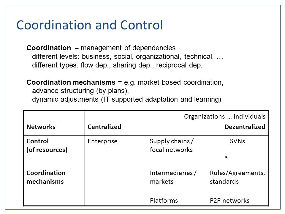 Coordination and Control NetworksCentralized Organizations … individuals Dezentralized Control (of resources) EnterpriseSupply chains / focal networks SVNs Coordination mechanisms Intermediaries / markets Platforms Rules/Agreements, standards P2P networks Coordination = management of dependencies different levels: business, social, organizational, technical, … different types: flow dep., sharing dep., reciprocal dep.