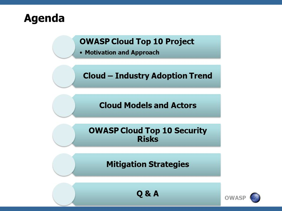 OWASP R9: Mitigations: Infrastructure Security Third party audits and app vulnerability assessments Segregation of duties and role based administrative privs Tiered architecture with appropriate security controls between them Hardening – Networks, OS, Apps