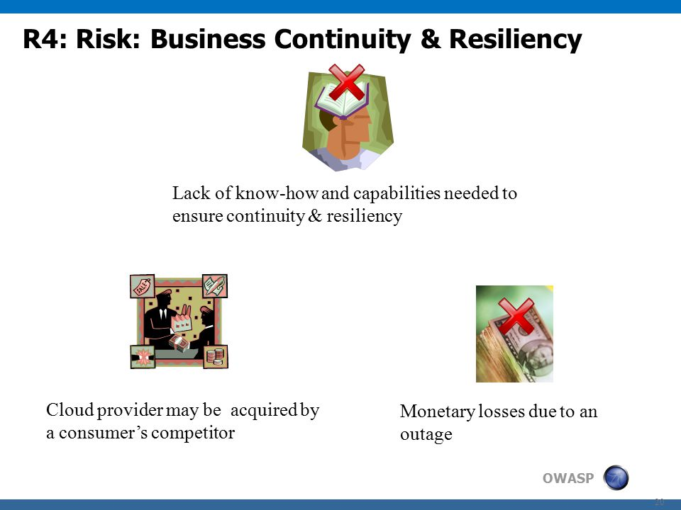 OWASP 20 R4: Risk: Business Continuity & Resiliency Lack of know-how and capabilities needed to ensure continuity & resiliency Monetary losses due to an outage Cloud provider may be acquired by a consumer's competitor