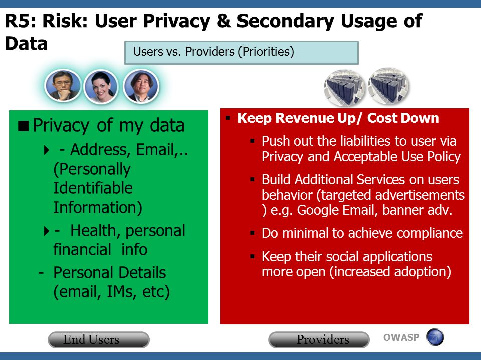 OWASP  Privacy of my data  - Address, Email,..