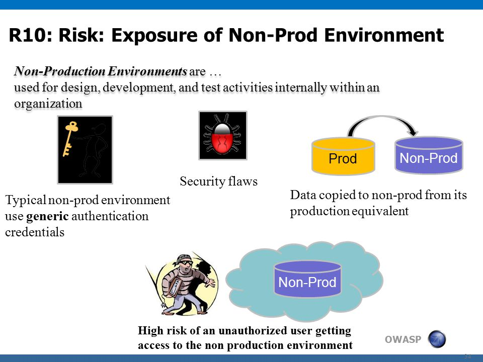 OWASP 34 R10: Risk: Exposure of Non-Prod Environment Non-Production Environments are … used for design, development, and test activities internally within an organization Non-Production Environments are … used for design, development, and test activities internally within an organization Prod Non-Prod Data copied to non-prod from its production equivalent Typical non-prod environment use generic authentication credentials Non-Prod High risk of an unauthorized user getting access to the non production environment Security flaws