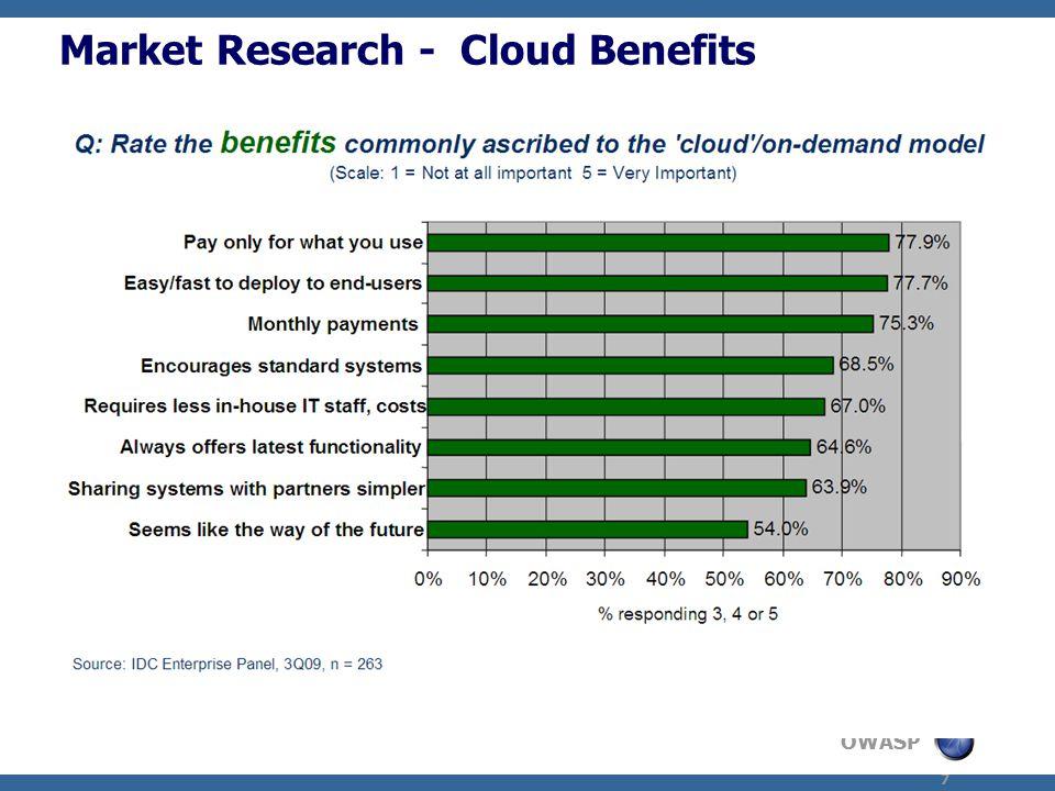 OWASP 8 Market Research - Cloud Challenges