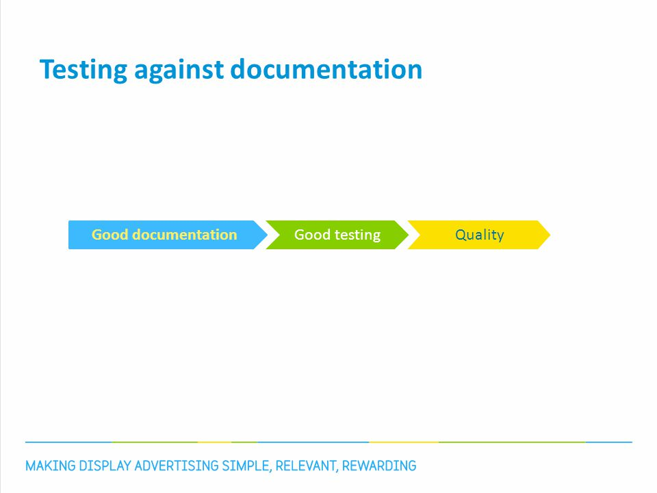 Testing against documentation Good documentationGood testingQuality