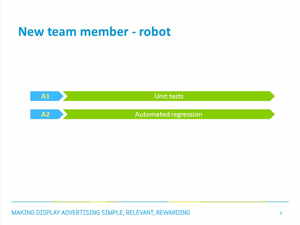 New team member - robot 8 A1Unit tests A2Automated regression